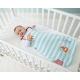 Gro - Grobag Sleepy Circus, Saculet de dormit patut